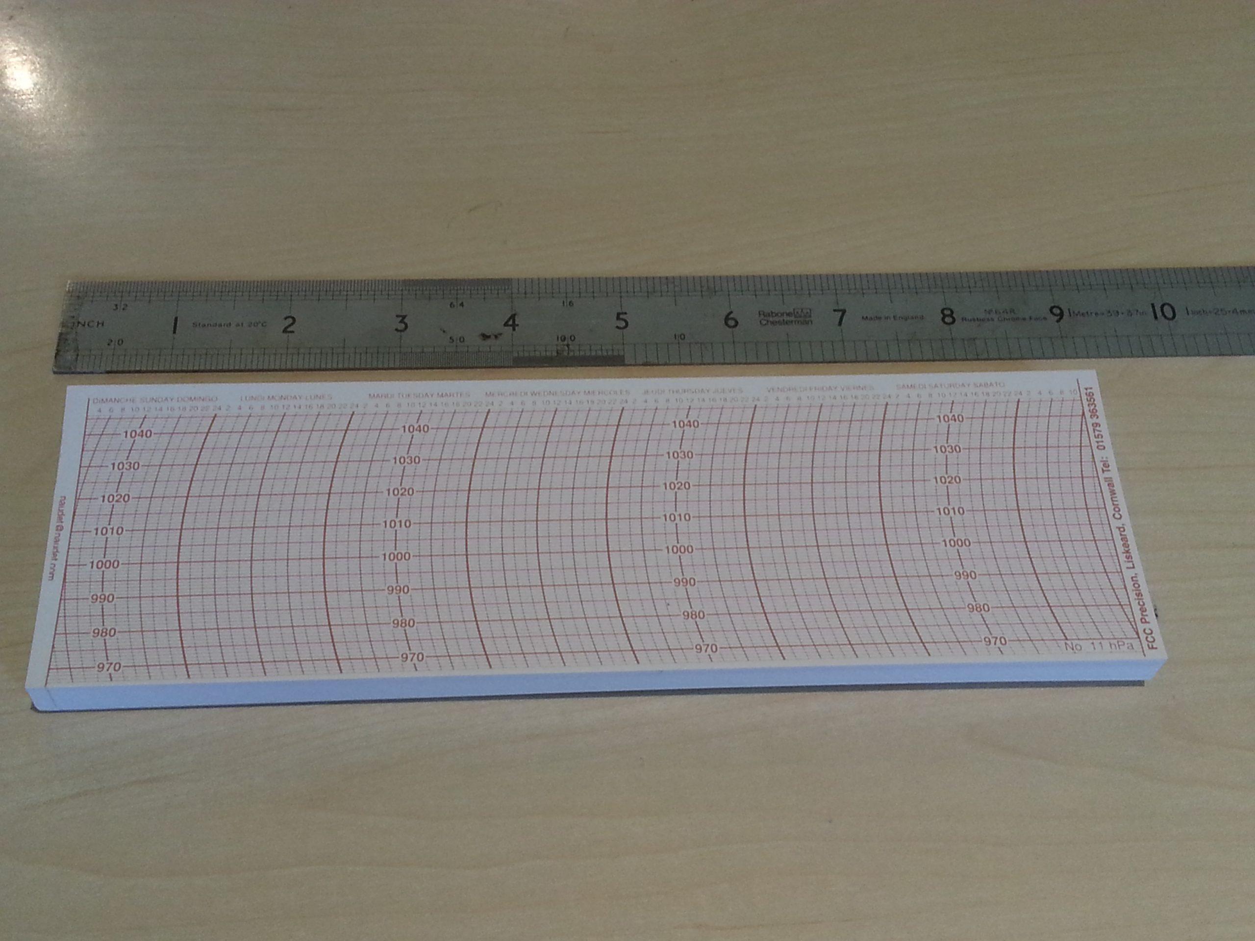 Barograph Charts 11hPa