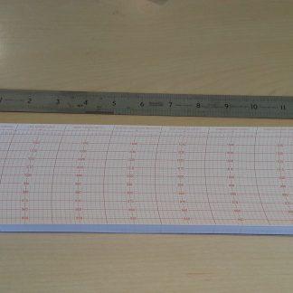 Barograph Charts 9hPa